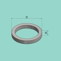 Auflagering SV 58 (D=90 mm)